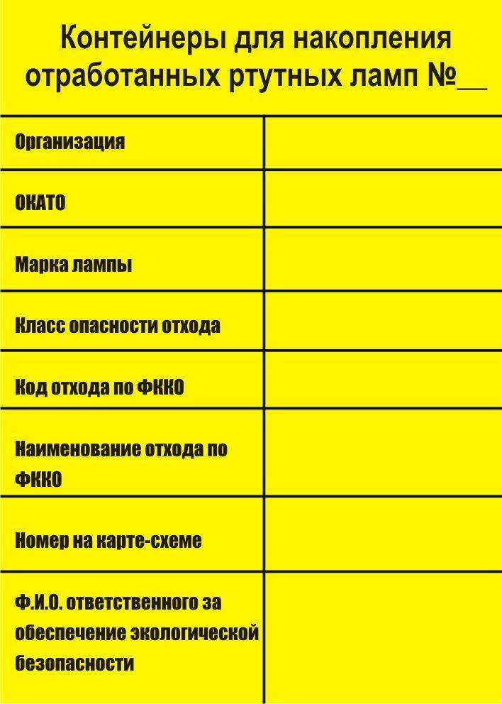 Инструкция по Охране Труда Распространяется